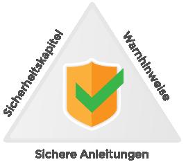 sw_juhl_sicherheit_v2_transp