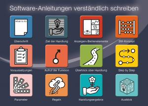 """Postkarte """"Software-Anleitungen"""""""